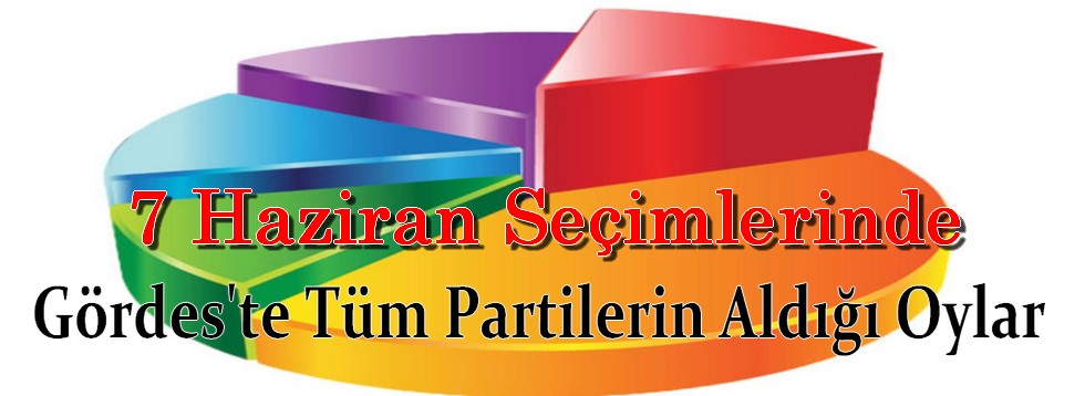 7 Haziran Seçiminde Gördes'te Tüm Partilerin Aldığı Oylar